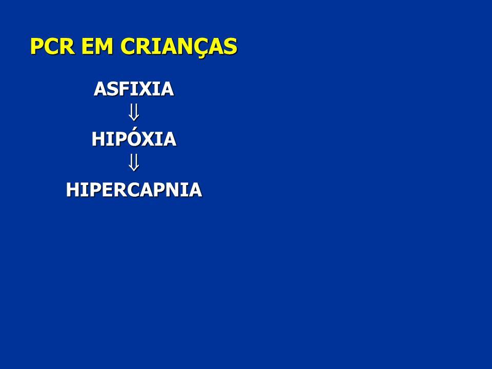 PCR EM CRIANÇAS ASFIXIAHIPÓXIAHIPERCAPNIA