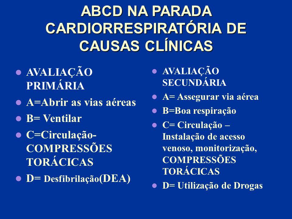 ABCD NA PARADA CARDIORRESPIRATÓRIA DE CAUSAS CLÍNICAS AVALIAÇÃO PRIMÁRIA A=Abrir as vias aéreas B= Ventilar C=Circulação- COMPRESSÕES TORÁCICAS D= Des