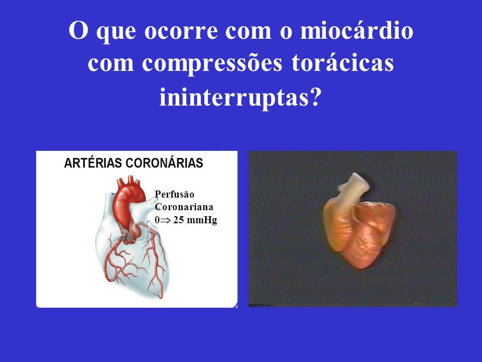 O que ocorre com o miocárdio com compressões torácicas ininterruptas? Perfusão Coronariana 0 25 mmHg