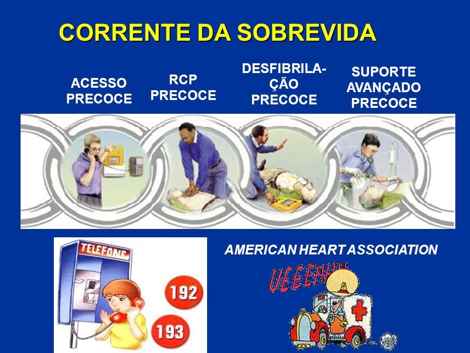 CORRENTE DA SOBREVIDA CORRENTE DA SOBREVIDA ACESSO PRECOCE RCP PRECOCE SUPORTE AVANÇADO PRECOCE DESFIBRILA- ÇÃO PRECOCE AMERICAN HEART ASSOCIATION