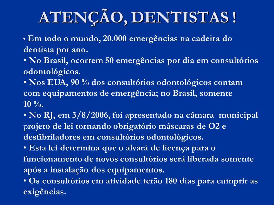 ATENÇÃO, DENTISTAS ! Em todo o mundo, 20.000 emergências na cadeira do dentista por ano. No Brasil, ocorrem 50 emergências por dia em consultórios odo