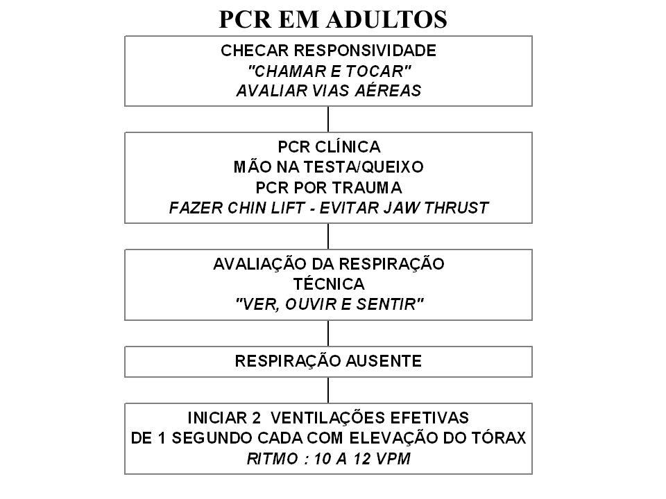 PCR EM ADULTOS