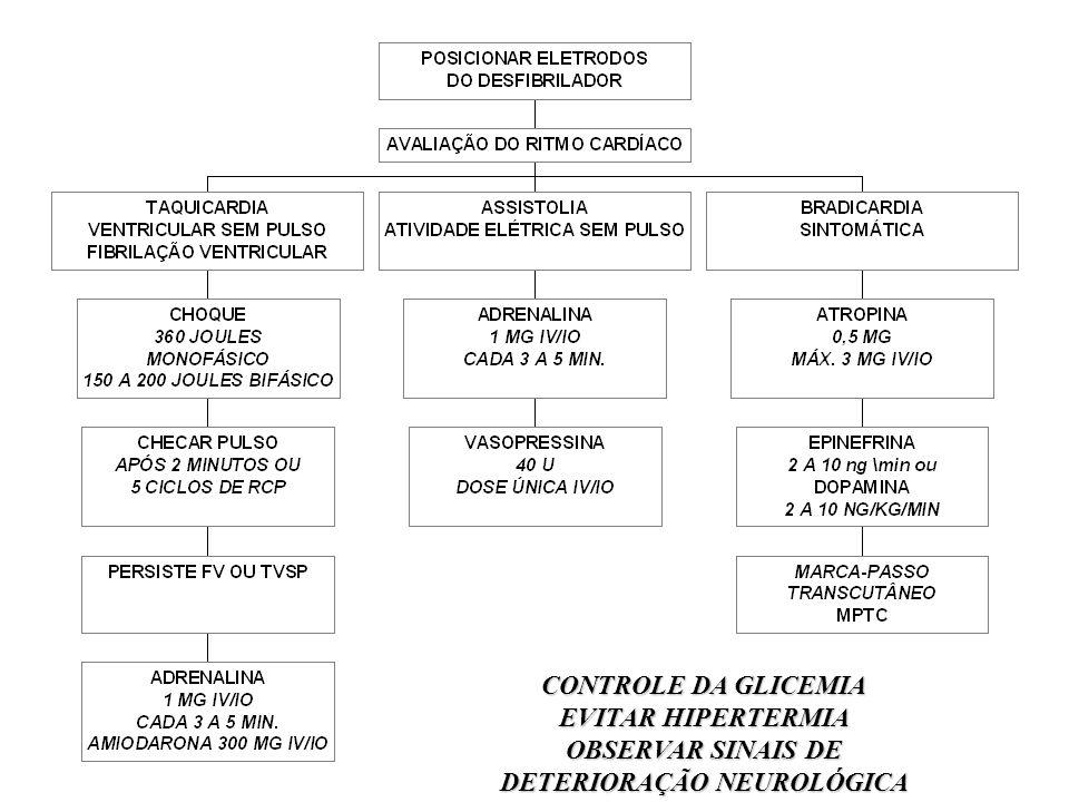 CONTROLE DA GLICEMIA EVITAR HIPERTERMIA OBSERVAR SINAIS DE DETERIORAÇÃO NEUROLÓGICA