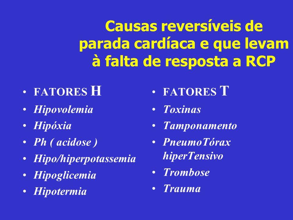 Causas reversíveis de parada cardíaca e que levam à falta de resposta a RCP FATORES H Hipovolemia Hipóxia Ph ( acidose ) Hipo/hiperpotassemia Hipoglic