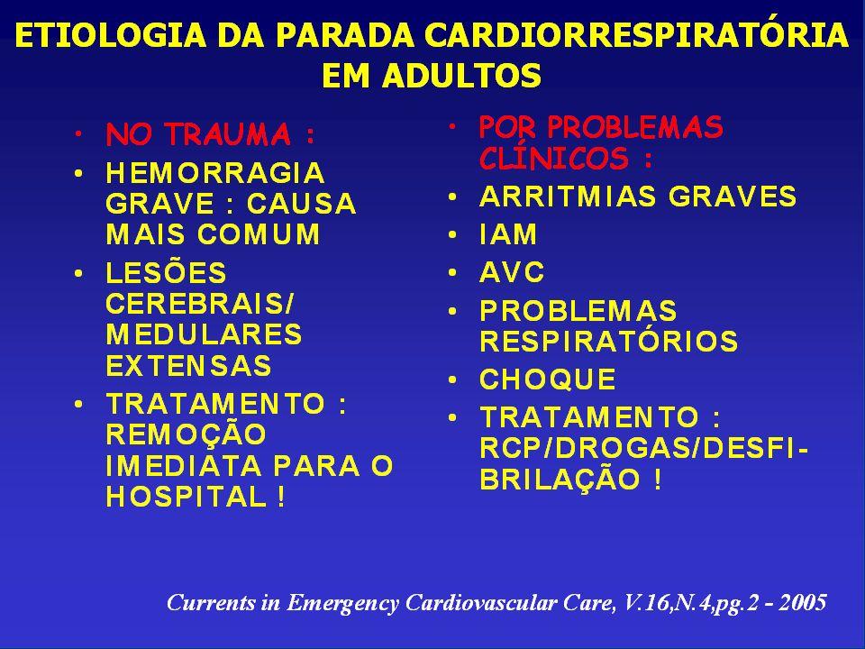2.Taquicardia ventricular com pulso = antiarritimicos sem pulso = desfibrilação 1.Fibrilação ventricular INDICAÇÕES RESTRITAS DA DESFIBRILAÇÃO INDICAÇÕES RESTRITAS DA DESFIBRILAÇÃO