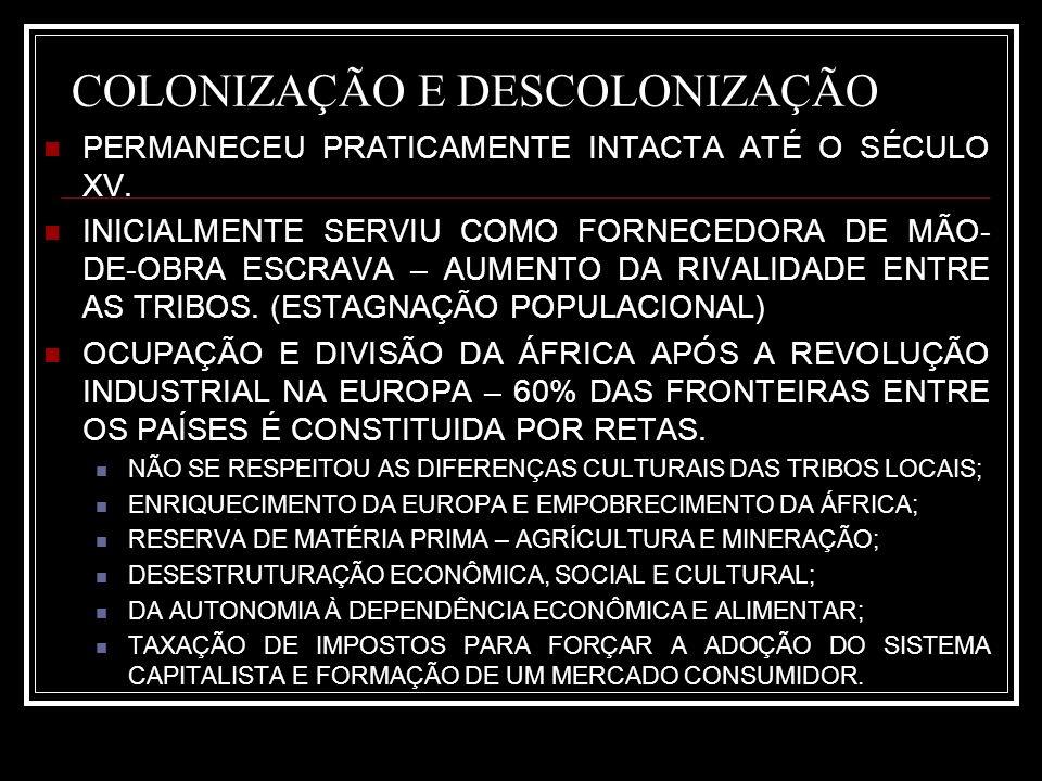 COLONIZAÇÃO E DESCOLONIZAÇÃO PERMANECEU PRATICAMENTE INTACTA ATÉ O SÉCULO XV. INICIALMENTE SERVIU COMO FORNECEDORA DE MÃO- DE-OBRA ESCRAVA – AUMENTO D