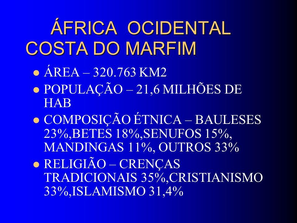 ÁFRICA OCIDENTAL COSTA DO MARFIM ÁFRICA OCIDENTAL COSTA DO MARFIM ÁREA – 320.763 KM2 POPULAÇÃO – 21,6 MILHÕES DE HAB COMPOSIÇÃO ÉTNICA – BAULESES 23%,