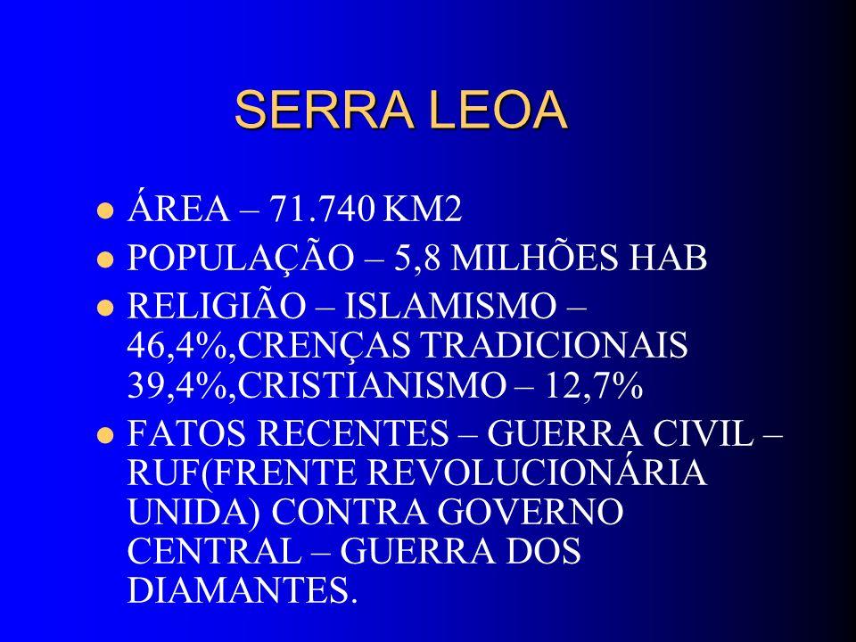 SERRA LEOA SERRA LEOA ÁREA – 71.740 KM2 POPULAÇÃO – 5,8 MILHÕES HAB RELIGIÃO – ISLAMISMO – 46,4%,CRENÇAS TRADICIONAIS 39,4%,CRISTIANISMO – 12,7% FATOS
