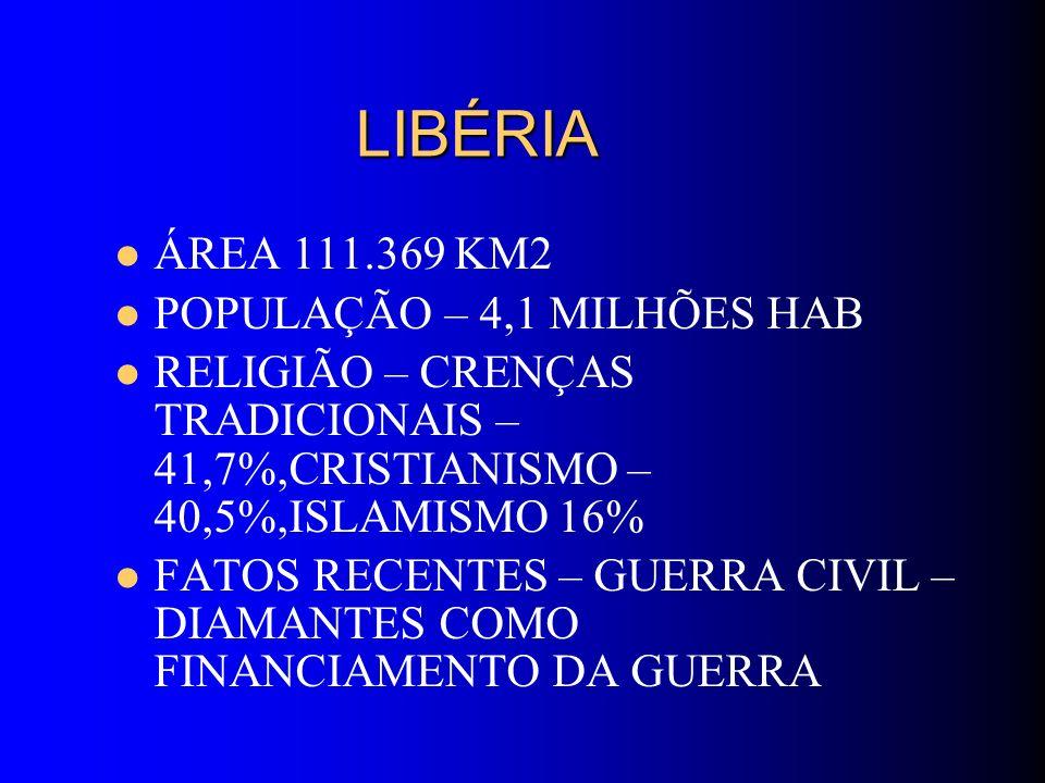 LIBÉRIA LIBÉRIA ÁREA 111.369 KM2 POPULAÇÃO – 4,1 MILHÕES HAB RELIGIÃO – CRENÇAS TRADICIONAIS – 41,7%,CRISTIANISMO – 40,5%,ISLAMISMO 16% FATOS RECENTES