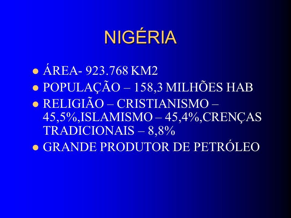 NIGÉRIA NIGÉRIA ÁREA- 923.768 KM2 POPULAÇÃO – 158,3 MILHÕES HAB RELIGIÃO – CRISTIANISMO – 45,5%,ISLAMISMO – 45,4%,CRENÇAS TRADICIONAIS – 8,8% GRANDE P