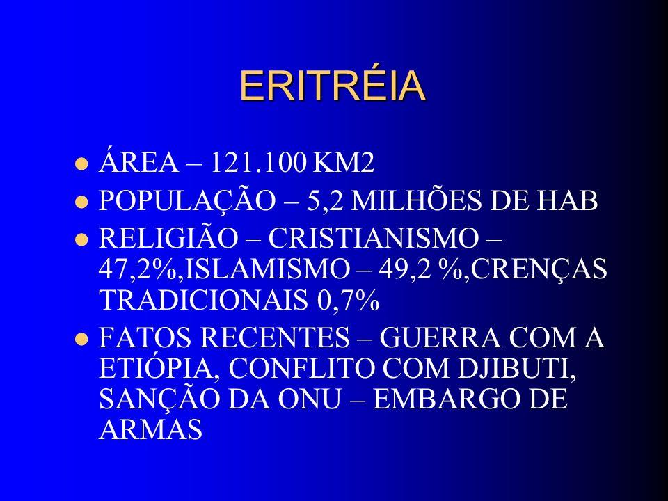 ERITRÉIA ERITRÉIA ÁREA – 121.100 KM2 POPULAÇÃO – 5,2 MILHÕES DE HAB RELIGIÃO – CRISTIANISMO – 47,2%,ISLAMISMO – 49,2 %,CRENÇAS TRADICIONAIS 0,7% FATOS