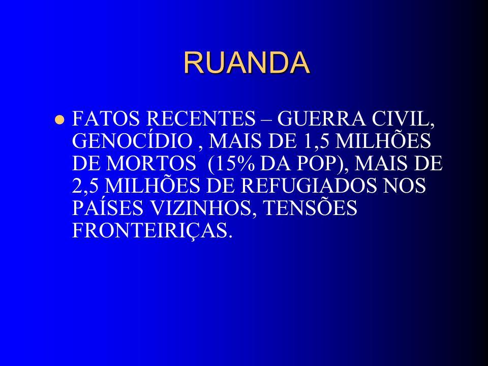 RUANDA RUANDA FATOS RECENTES – GUERRA CIVIL, GENOCÍDIO, MAIS DE 1,5 MILHÕES DE MORTOS (15% DA POP), MAIS DE 2,5 MILHÕES DE REFUGIADOS NOS PAÍSES VIZIN