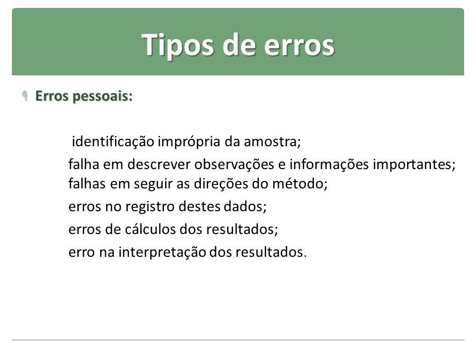Tipos de erros Erros pessoais: Erros pessoais: identificação imprópria da amostra; falha em descrever observações e informações importantes; falhas em