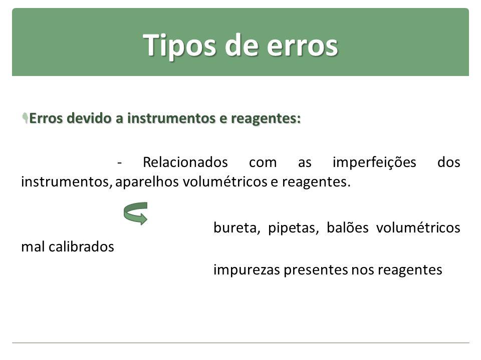 Tipos de erros Erros devido a instrumentos e reagentes: Erros devido a instrumentos e reagentes: - Relacionados com as imperfeições dos instrumentos,