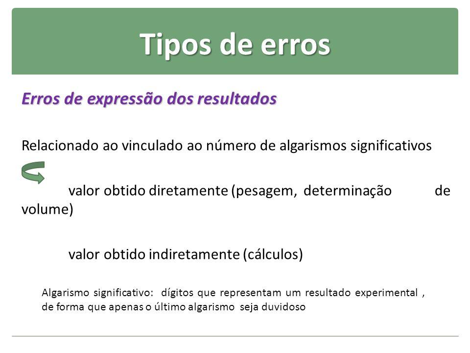 Tipos de erros Erros de expressão dos resultados Relacionado ao vinculado ao número de algarismos significativos valor obtido diretamente (pesagem, de