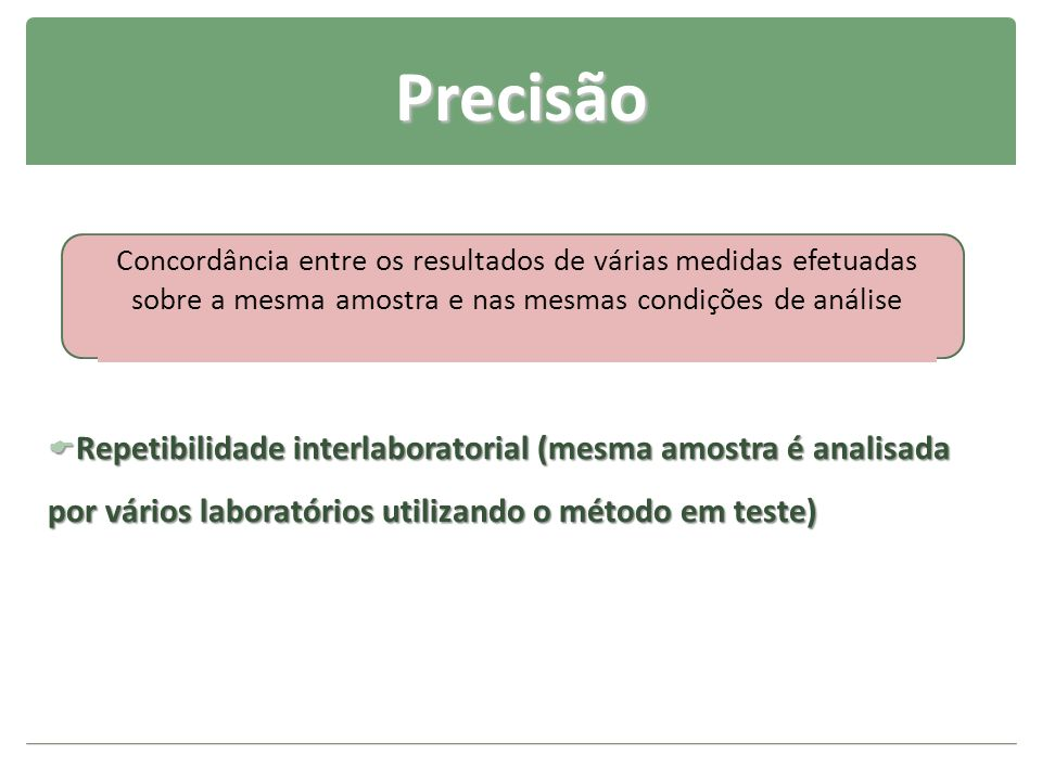 Precisão Repetibilidade interlaboratorial (mesma amostra é analisada por vários laboratórios utilizando o método em teste) Repetibilidade interlaborat