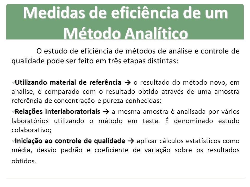 Medidas de eficiência de um Método Analítico O estudo de eficiência de métodos de análise e controle de qualidade pode ser feito em três etapas distin