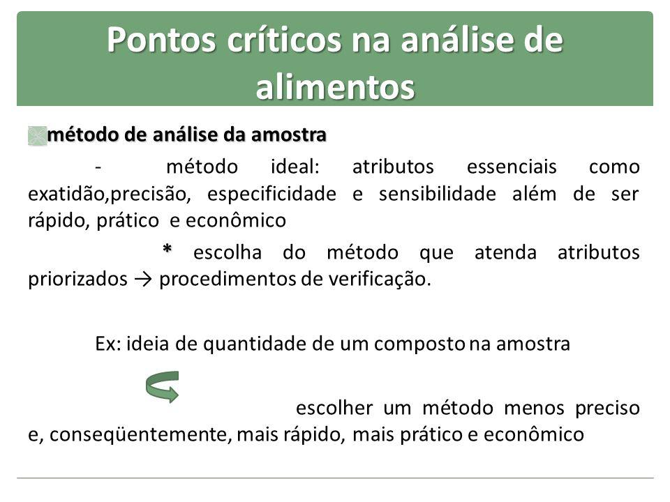 Pontos críticos na análise de alimentos método de análise da amostra método de análise da amostra - método ideal: atributos essenciais como exatidão,p