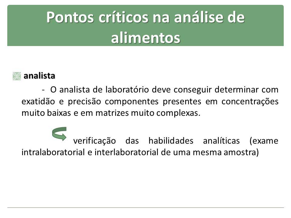 Pontos críticos na análise de alimentos erros Associados às medidas realizadas Medida precisa está relacionada com a concordância das medidas entre si Quanto menor a dispersão dos valores, maior a precisão; portanto, está relacionado com a reprodutibilidade