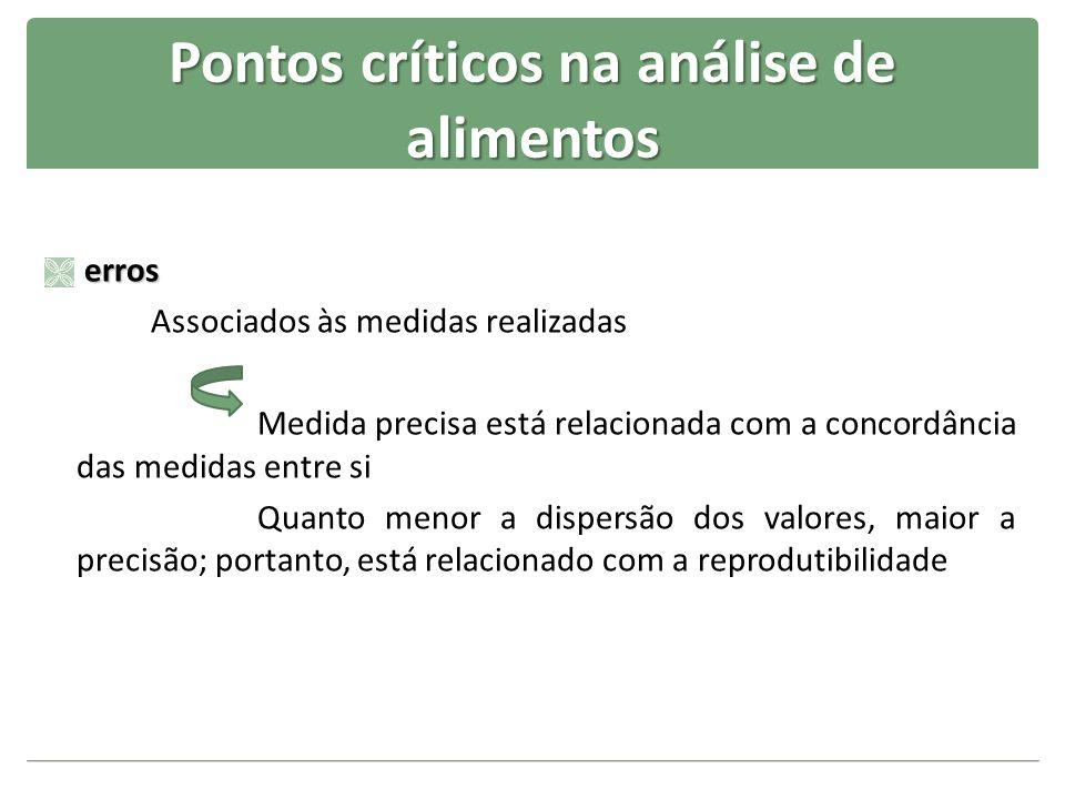 Pontos críticos na análise de alimentos erros Associados às medidas realizadas Medida precisa está relacionada com a concordância das medidas entre si