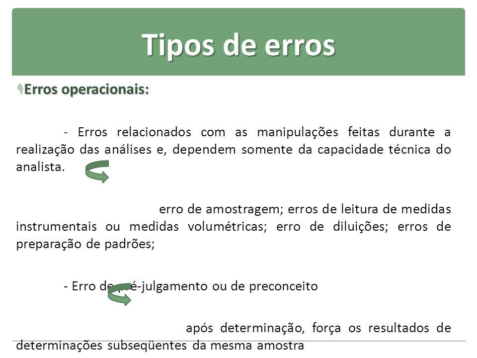 Tipos de erros Erros operacionais: Erros operacionais: - Erros relacionados com as manipulações feitas durante a realização das análises e, dependem s