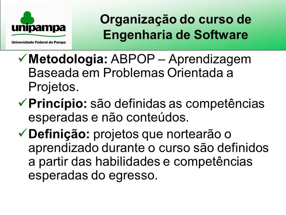 Organização do curso de Engenharia de Software Metodologia: ABPOP – Aprendizagem Baseada em Problemas Orientada a Projetos. Princípio: são definidas a