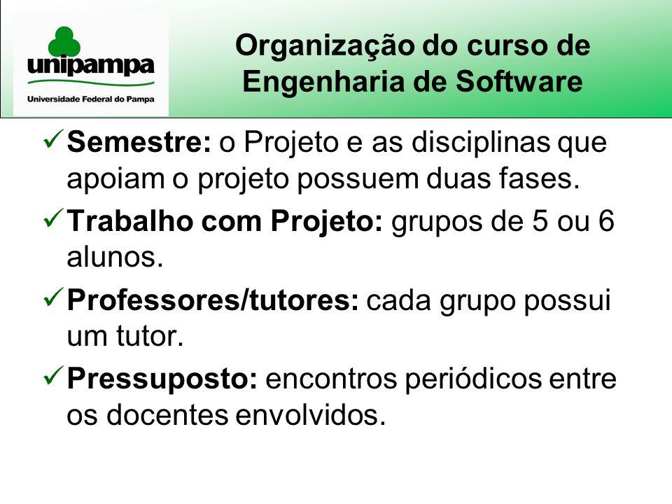 Organização do curso de Engenharia de Software Semestre: o Projeto e as disciplinas que apoiam o projeto possuem duas fases. Trabalho com Projeto: gru