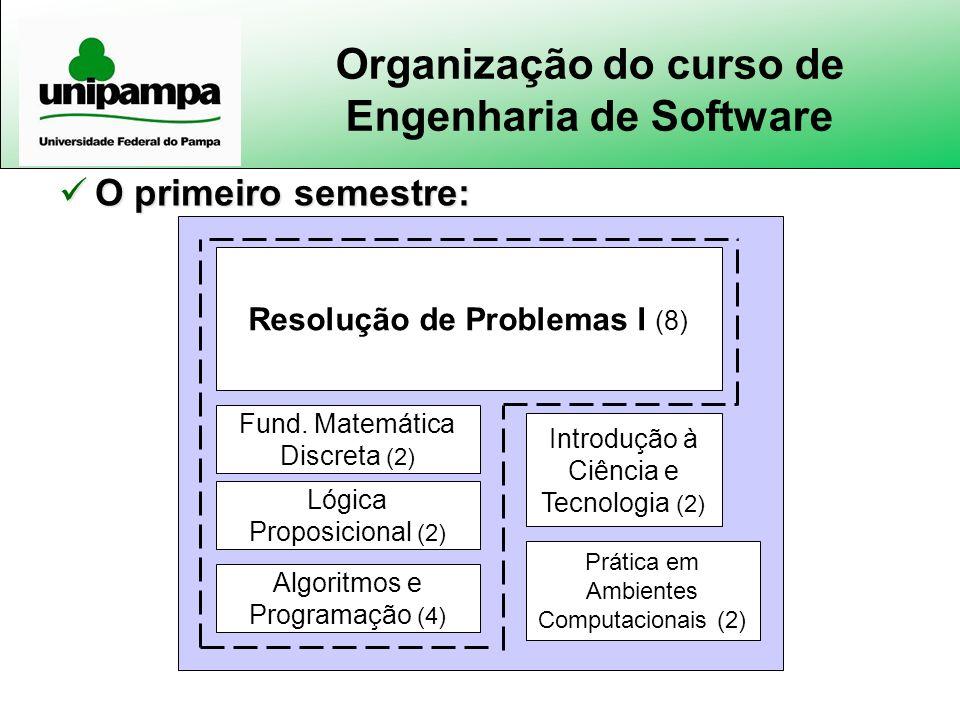 Organização do curso de Engenharia de Software O primeiro semestre: O primeiro semestre: Resolução de Problemas I (8) Introdução à Ciência e Tecnologi