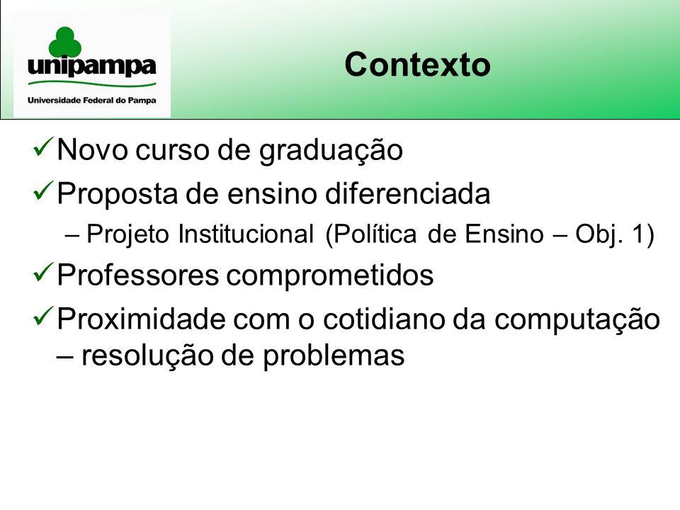 Contexto Novo curso de graduação Proposta de ensino diferenciada –Projeto Institucional (Política de Ensino – Obj. 1) Professores comprometidos Proxim