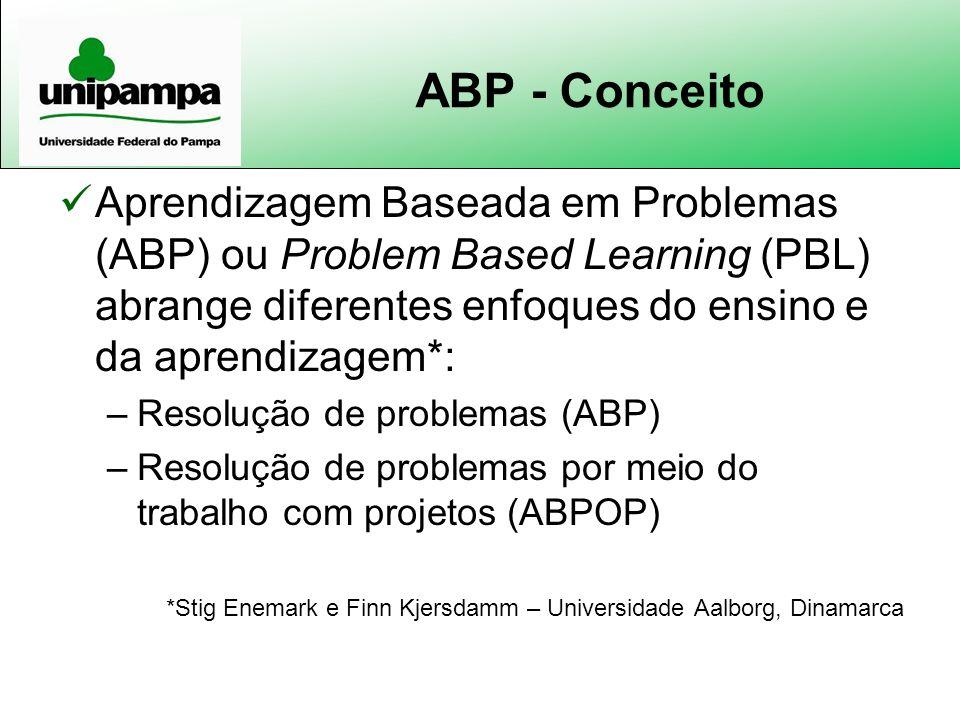 ABP - Conceito Aprendizagem Baseada em Problemas (ABP) ou Problem Based Learning (PBL) abrange diferentes enfoques do ensino e da aprendizagem*: –Reso