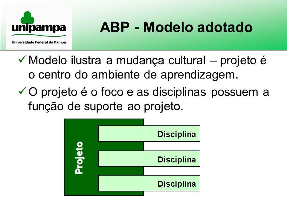 ABP - Modelo adotado Modelo ilustra a mudança cultural – projeto é o centro do ambiente de aprendizagem. O projeto é o foco e as disciplinas possuem a