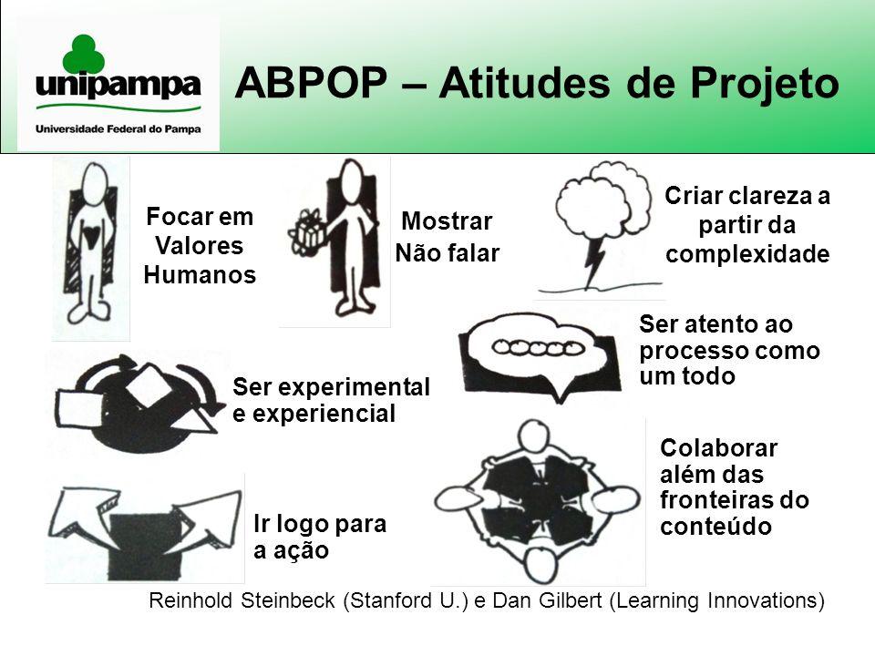 ABPOP – Atitudes de Projeto Criar clareza a partir da complexidade Focar em Valores Humanos Mostrar Não falar Ser experimental e experiencial Ser aten