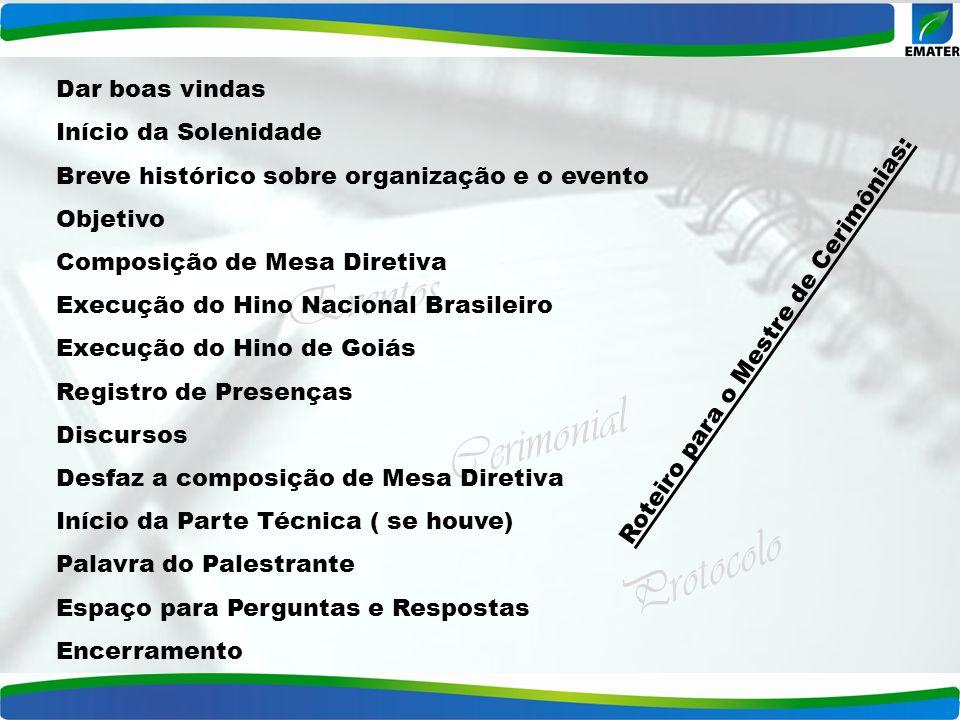 Eventos Cerimonial Protocolo Dar boas vindas Início da Solenidade Breve histórico sobre organização e o evento Objetivo Composição de Mesa Diretiva Ex