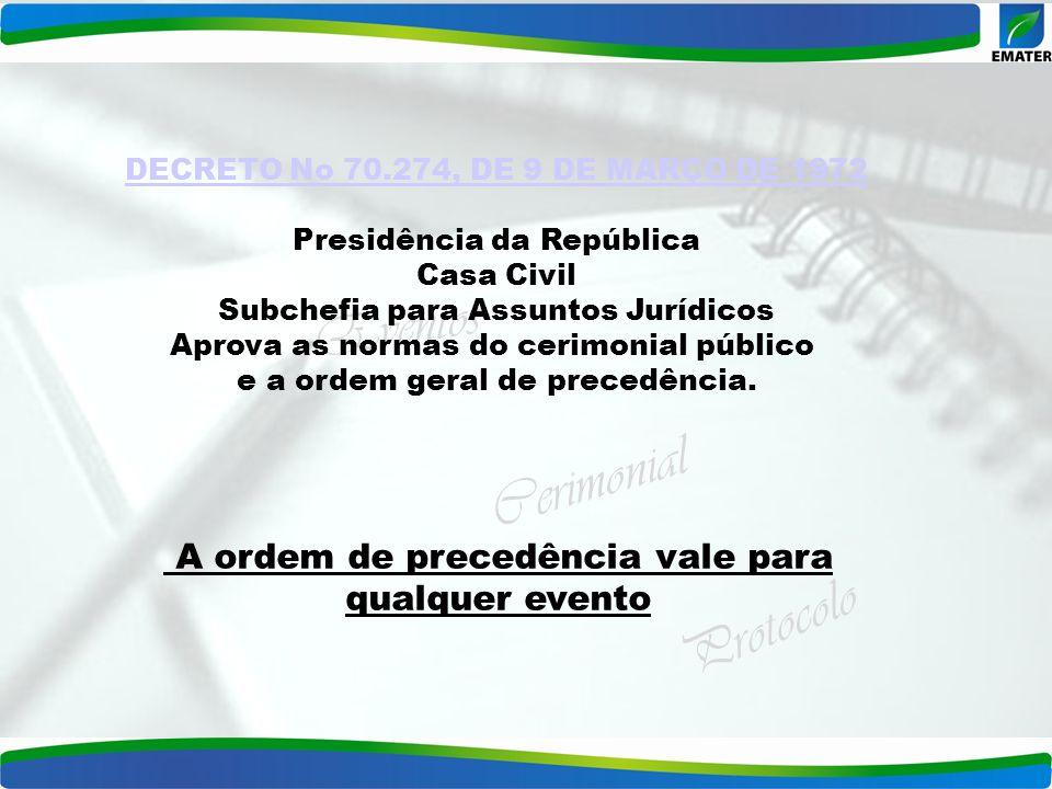 Aprova as normas do cerimonial público e a ordem geral de precedência. Eventos Cerimonial Protocolo A ordem de precedência vale para qualquer evento D