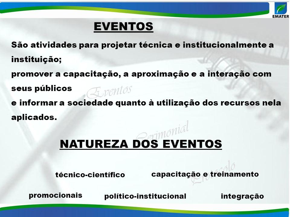 Eventos Cerimonial Protocolo São atividades para projetar técnica e institucionalmente a instituição; promover a capacitação, a aproximação e a intera
