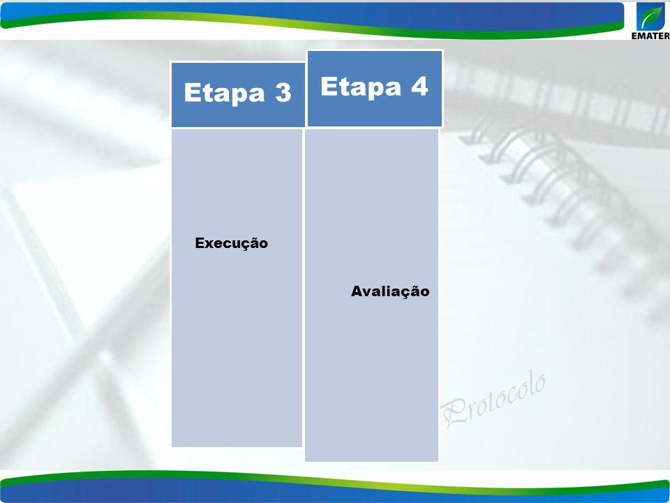 Eventos Cerimonial Protocolo Avaliação Etapa 3 Execução Etapa 4