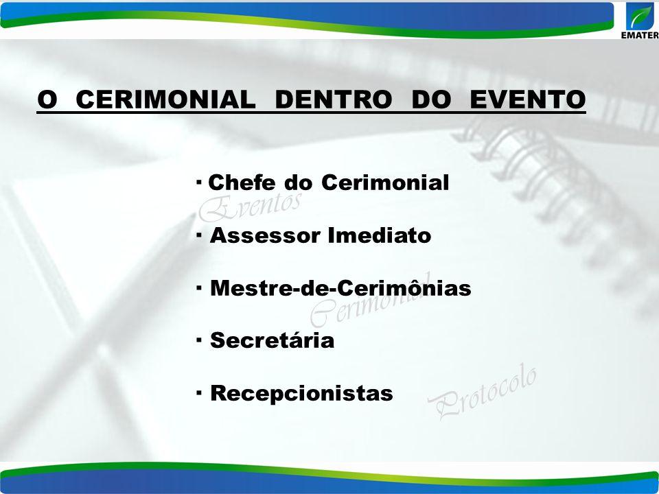 Eventos Cerimonial Protocolo O CERIMONIAL DENTRO DO EVENTO · Chefe do Cerimonial · Assessor Imediato · Mestre-de-Cerimônias · Secretária · Recepcionis