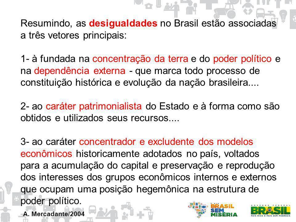 Resumindo, as desigualdades no Brasil estão associadas a três vetores principais: 1- à fundada na concentração da terra e do poder político e na depen