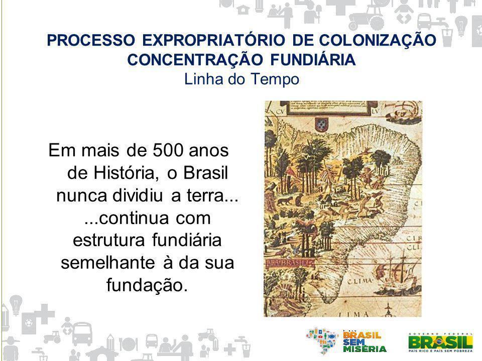 PROCESSO EXPROPRIATÓRIO DE COLONIZAÇÃO CONCENTRAÇÃO FUNDIÁRIA Linha do Tempo Em mais de 500 anos de História, o Brasil nunca dividiu a terra......cont