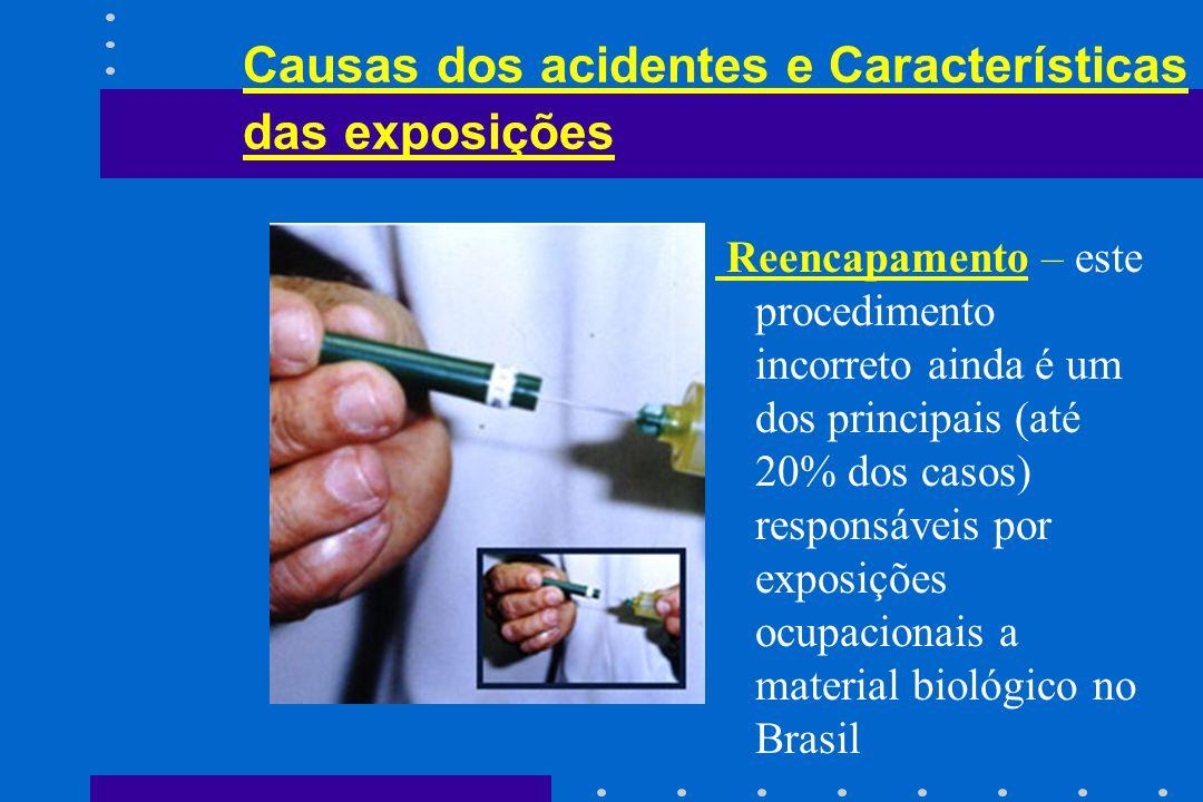 Reencapamento – este procedimento incorreto ainda é um dos principais (até 20% dos casos) responsáveis por exposições ocupacionais a material biológic