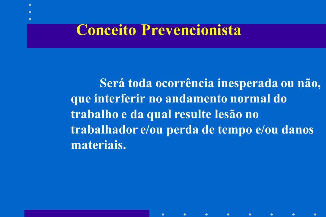 Conceito Prevencionista Será toda ocorrência inesperada ou não, que interferir no andamento normal do trabalho e da qual resulte lesão no trabalhador