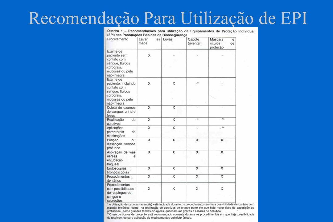 Recomendação Para Utilização de EPI