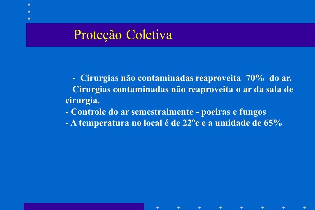 Proteção Coletiva - Cirurgias não contaminadas reaproveita 70% do ar. Cirurgias contaminadas não reaproveita o ar da sala de cirurgia. - Controle do a