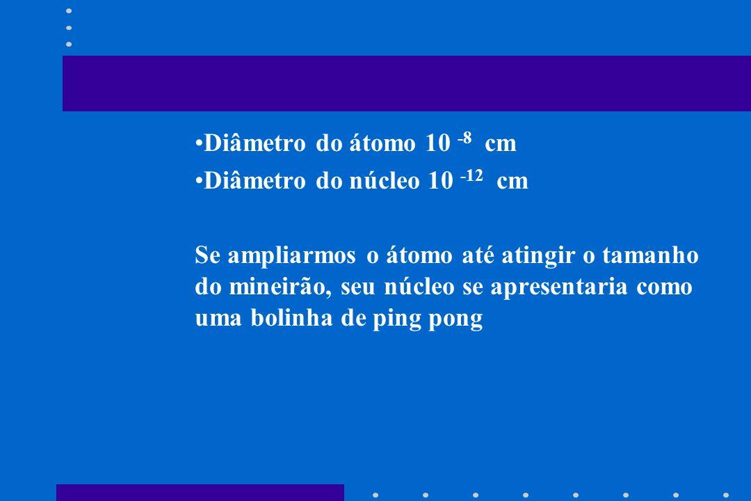Diâmetro do átomo 10 -8 cm Diâmetro do núcleo 10 -12 cm Se ampliarmos o átomo até atingir o tamanho do mineirão, seu núcleo se apresentaria como uma b