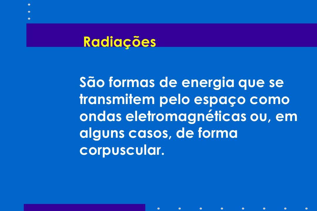 Radiações São formas de energia que se transmitem pelo espaço como ondas eletromagnéticas ou, em alguns casos, de forma corpuscular.