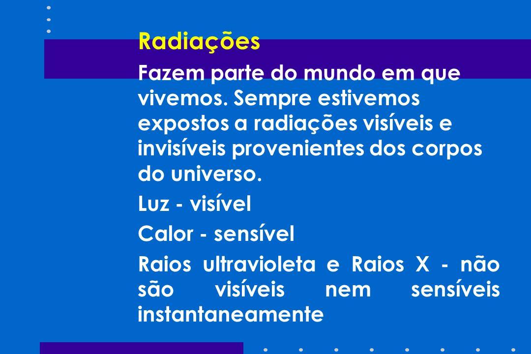Radiações Fazem parte do mundo em que vivemos. Sempre estivemos expostos a radiações visíveis e invisíveis provenientes dos corpos do universo. Luz -