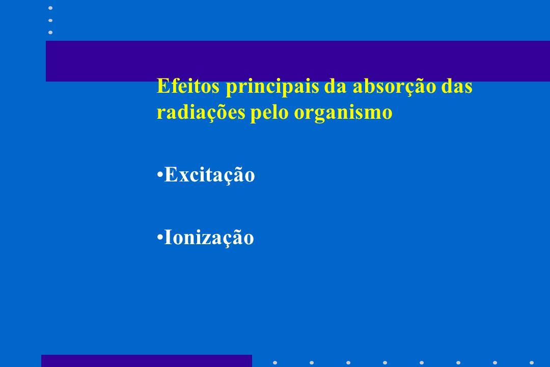 Efeitos principais da absorção das radiações pelo organismo Excitação Ionização