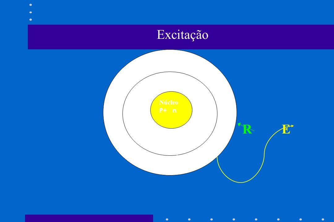 Excitação R E. e - Núcleo P+ n e-.e-.