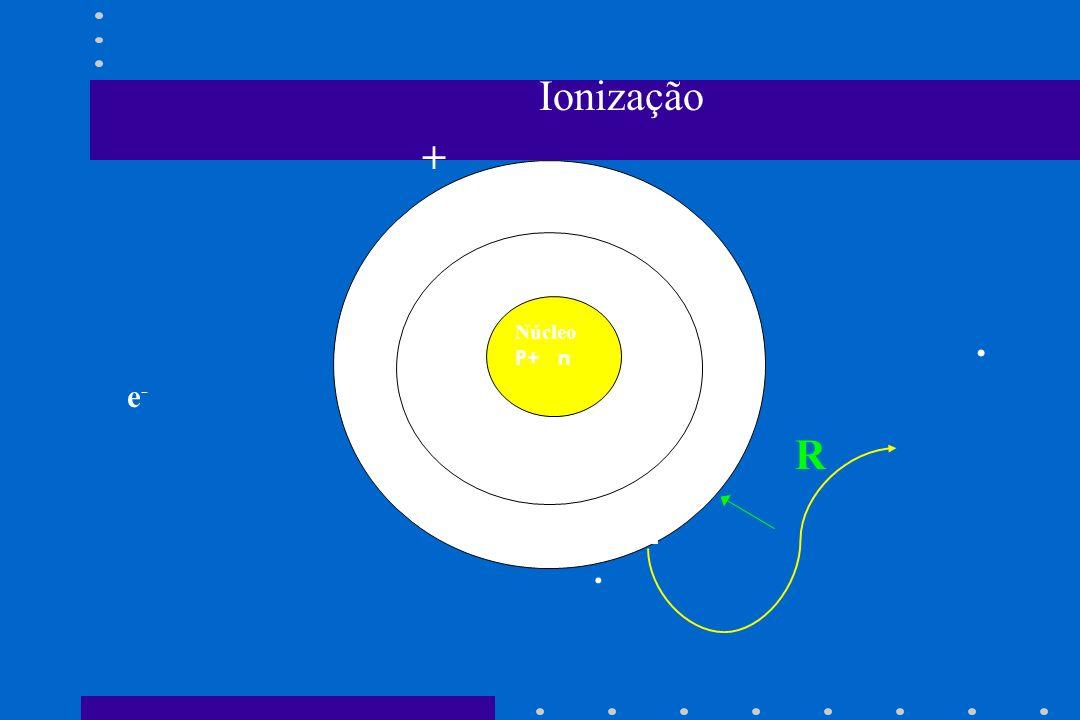 Ionização +. e - R Núcleo P+ n e -.