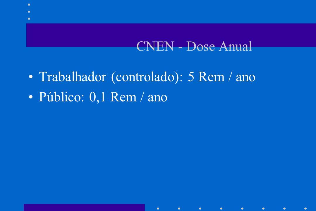 CNEN - Dose Anual Trabalhador (controlado): 5 Rem / ano Público: 0,1 Rem / ano